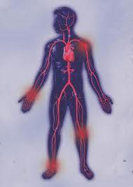 Tavs ķermenis rada un iznīcija... Autors: oskars192 Interesanti fakti