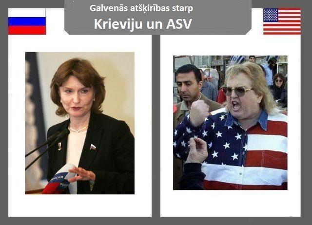 Autors: kreksss Krievija vs ASV - atšķirības