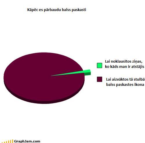Autors: EverybodyLies Graphs [Latviski] 3.daļa