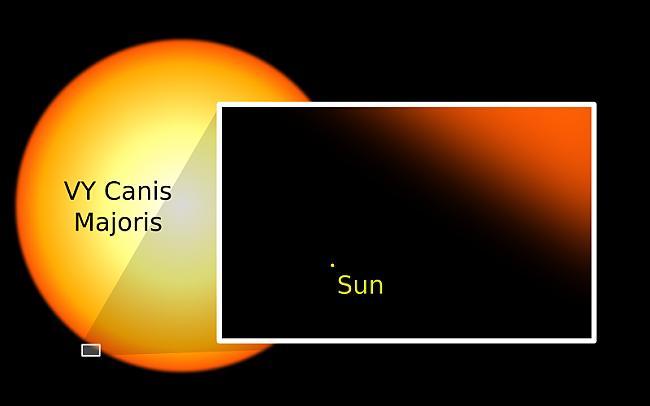 Te redzams saules... Autors: Fosilija Fakti.. Zvaigznes
