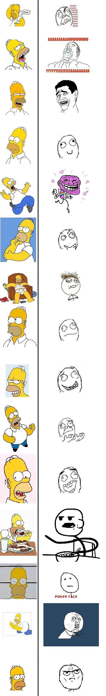 Autors: Politikānis Homer's  Face Control !