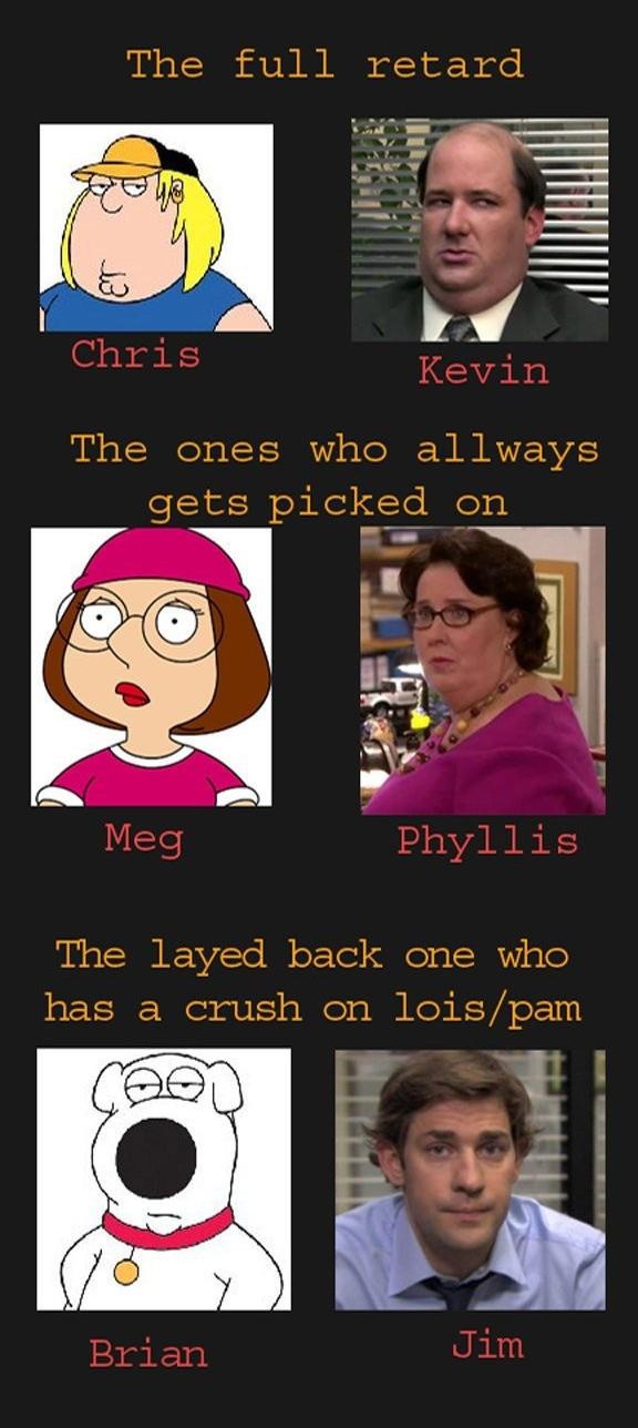 Autors: CMONLYY Family Guy = The Office