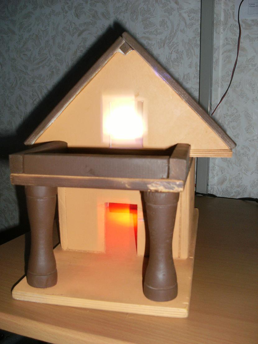 Ir arī elektrība ievilkta Autors: SanduXs Hand Job's