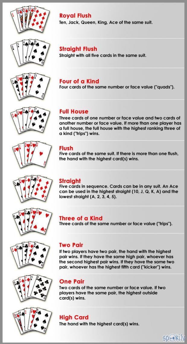 nu taads ir kombinaaciju... Autors: dzidza Pokers!