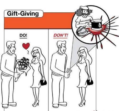 Autors: NFG Kas jādara un, kas nav jādara pirmajā randiņā!