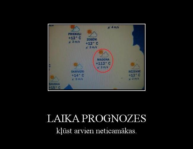 Autors: Lux Laika prognozes