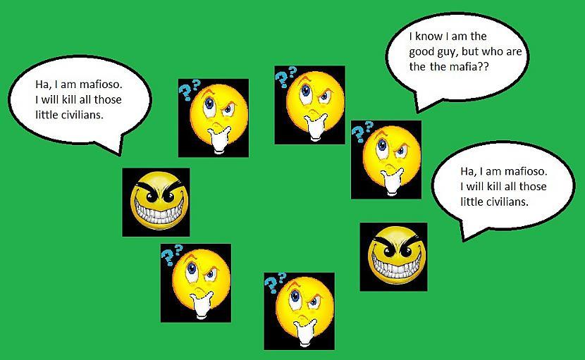 Spēli vada bots Spēlei ir... Autors: Plukata666 Lomu spēle: Mafija