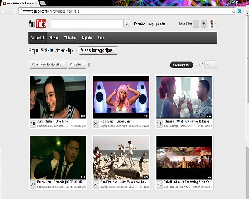 Autors: Inguer Youtube populārākie videoklipi top 29