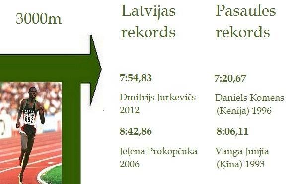 Onbspnbsp Onbspnbsp O Autors: GargantijA Plika statistika