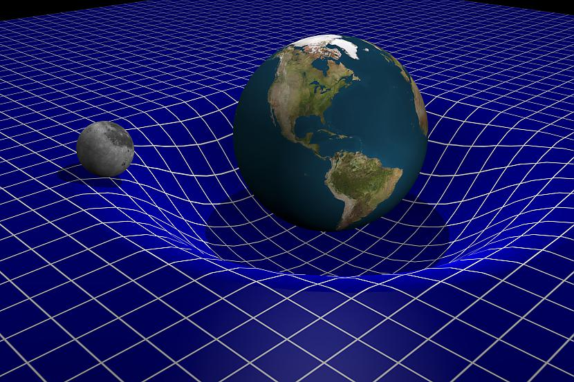 Nr 3  GravitācijaTas ir spēks... Autors: Ben4iks 10 dīvainākās lietas Visumā