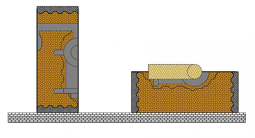 Ieliek formā serdeni kas ir... Autors: Mahitoo Dzinēju izgatavošanas pamati!