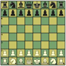 Katram partnerim sākot spēli... Autors: kasītis no simpsoniem D šahs