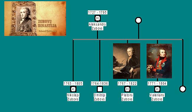 1795gadā Pēc Kurzemes un... Autors: rasiks Lietuvas latvieši (2)