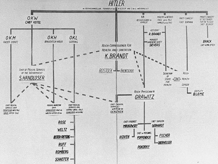 Attēlā Prokuroru sagatavota... Autors: Fosilija Nirnbergas kodekss rakstīts asinīm