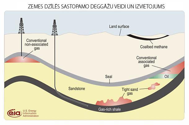 nbspPatlaban gan nav zināms ka... Autors: MONTANNA No kā radās nafta?