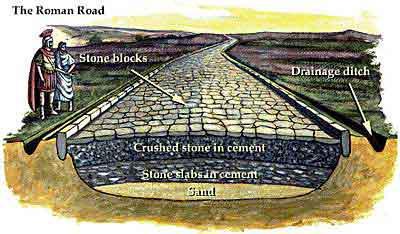Daļai romiescaronu ceļu... Autors: PatiesiAnonims Romiešu ceļi