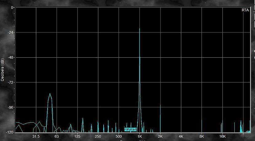 tāds spektrs pie 100mV RMS... Autors: gonefishing DIY austiņu pastiprinātāji