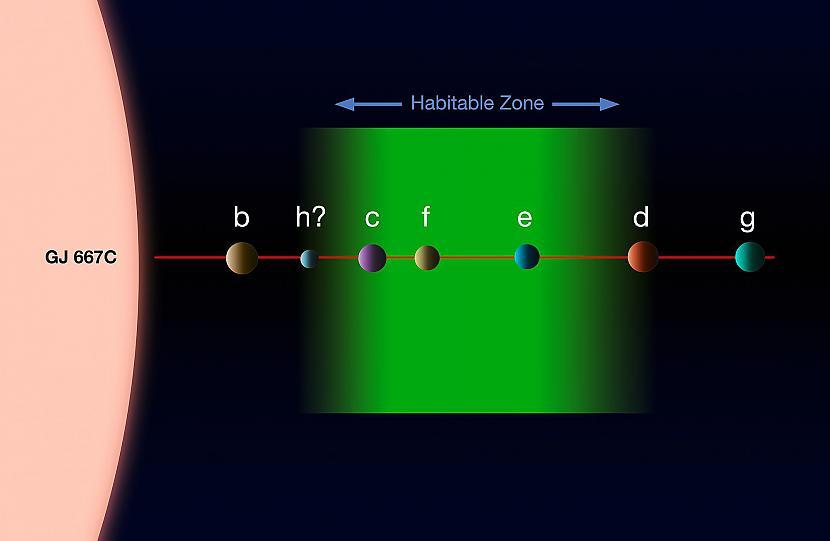 Gan Gliese 667Cf gan Gliese... Autors: Karaliene Lilī Super zeme - Gliese 667Cc