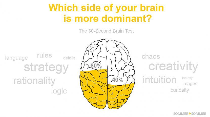 Autors: spoks300 Hey, hey. Dienas tests smadzenēm! (prāta BOOM)