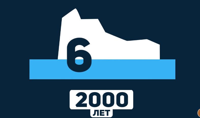 Grendlandes ledāji sāks kust... Autors: Spocinja Kas notiks ļoti tālā nākotnē?