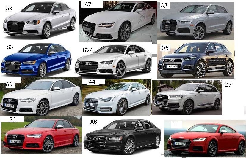 WTF Viņi taču visi vienādi... Autors: Bezvārdis Kāpēc man patīk ASV autiņi? (Audi, BMW un Volvo faniem labāk nelasīt)