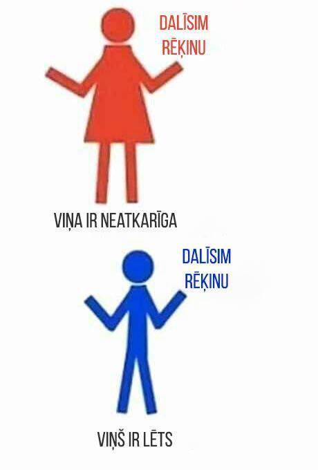 Autors: 2016 Dzimumu vienlīdzība.