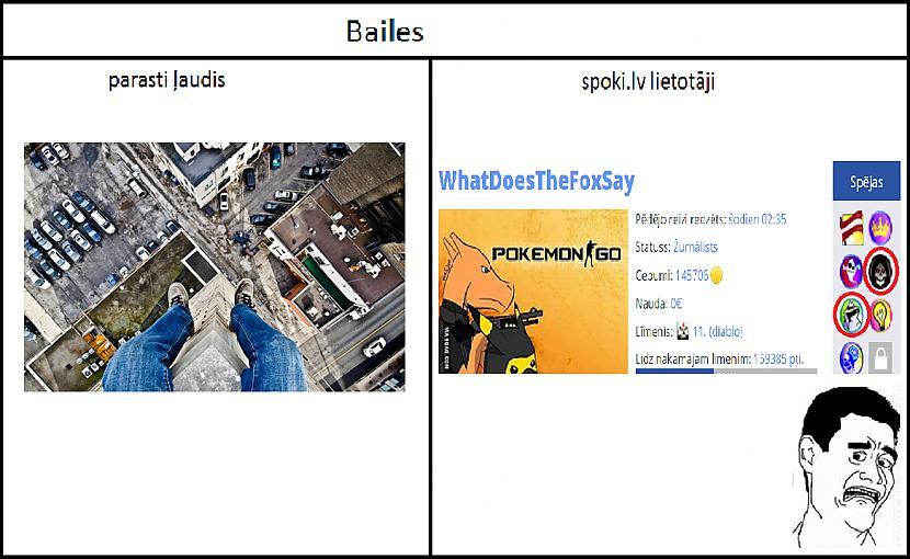 Autors: šefs Kā lietas redz parasti cilvēki vs Spoki.lv lietotāji #2