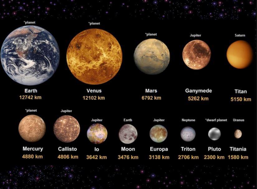 Kopscaron 2006g kad Plutons... Autors: Lestets Cik planētu ir Saules sistēmā?